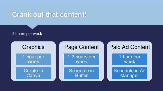 content creation varieties for social media