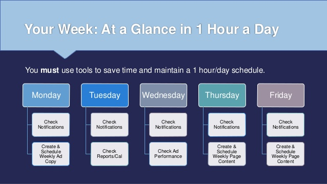 weekly schedule to manage your social media